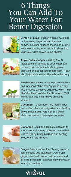 6 Things You Can Add To Your Water For Better Digestion. #detox #water