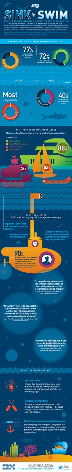 Business Disaster Recovery \ Continuity Plan Infographic - business continuity plan