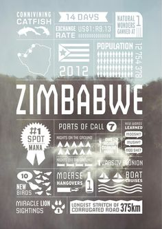 zimbabwe-travel-infographics.jpg 600×847 ピクセル