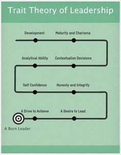 educational leadership styles
