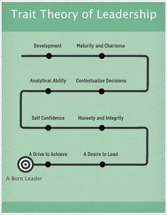educational leadership styles