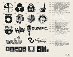 O-14  Collection of vintage logos from a mid-70's edition of the book World of Logotypes.