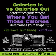 Calories IN vs Calories OUT. Eat a low-calorie, low-fat, moderate-carb, high-protein diet. This will encourage your body to burn fat stores to reduce body fat, while storing (or maintaining) protein to sculpt muscle.