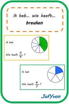 ©JufYvon: Ik heb, wie heeft...? - breuken Primary Maths, Primary School, Cooperative Learning, Math Numbers, Business Education, Too Cool For School, Creative Teaching, School Teacher, Teacher Stuff