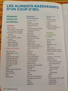 Aliments rassasiants - 1