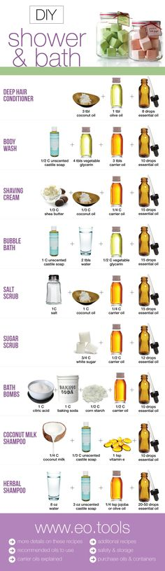 DIY spa infographic. The essential oils are optional