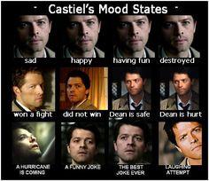 Cas's faces