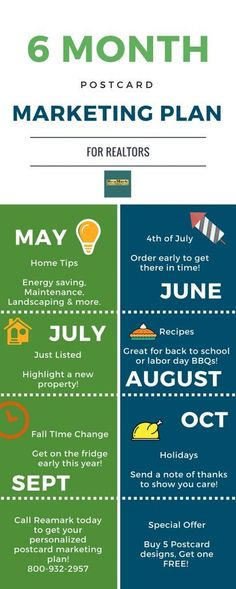 Postcard marketing plan for #realestate agents