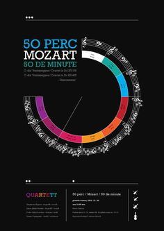 Posters / Plakátok by Peltan-Brosz Roland, via Behance