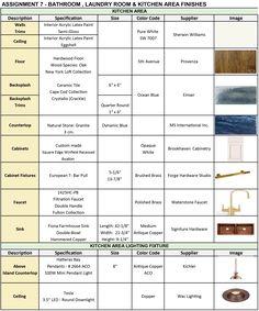 ASSIGNMENT 6 SCHEME 3 TERTIARY Interior Design Institute