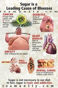'60 Minutes' Reports on the Dangers of Sugar  http://articles.mercola.com/sites/articles/archive/2012/06/30/excessive-fructose-causes-obesity-and-cancer.aspx