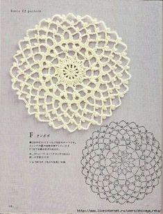 64 Mini Carpetas circulares en crochet (Patrones)