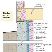 adding roof overhangs fine homebuilding question Foam Panel Insulation for Basements Basement Wall Foam Forms