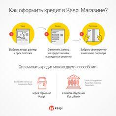 оформить денежный кредит в каспи банке онлайн