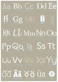 DINA3 Druck mit verschiedenen Schriftarten von TYPOPHIL/ Print with different fonts by TYPOPHIL