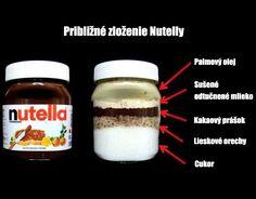 Nutella zloženie