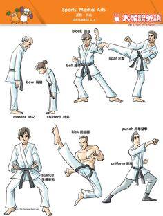 【Visual English】Sports: Martial Arts Grammar And Vocabulary, English Vocabulary, Visual Dictionary, English Idioms, Learn English, English Language, Martial Arts, Classroom, Studio