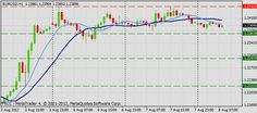 Market Overview by FXCC Aug 08 2012 - Expert Trading Community - Traddr™