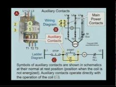 Ladder Diagram Basics #3 (2 Wire & 3 Wire Motor Control Circuit) - YouTube