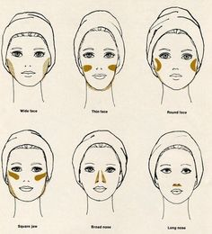 Blush contours for different face shapes