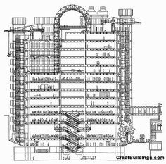 Lloyds Building,Section drawing. Opened in 1984 and listed in 2011 only 25 years later. By Richard Rogers