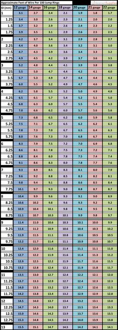 Handy wire gauge chart remember the larger the wire gauge the feet of wire per 100 jump rings chart keyboard keysfo Image collections