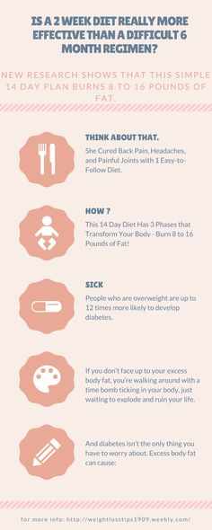 Is a 2 Week Diet Really More Effective than a Difficult 6 Month Regimen? New Research Shows that This Simple 14 Day Plan Burns 8 to 16 Pounds of Fat. People who are overweight are up to 12 times more likely to develop diabetes.  Think about that.  If you don't face up to your excess body fat, you're walking around with a time bomb ticking in your body, just waiting to explode and ruin your life.  And diabetes isn't the only thing you have to worry about. Excess body fat can cause: