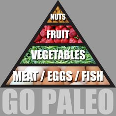 Paleo Diet Complete started this on Sunday...so far so good! :)