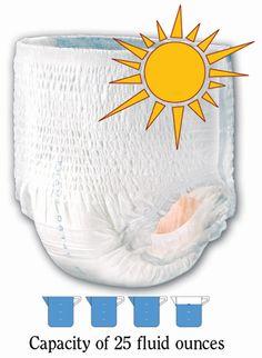 Daytime Adult Underwear:  http://www.alzstore.com/slimline-breathable-briefs-p/0396.htm