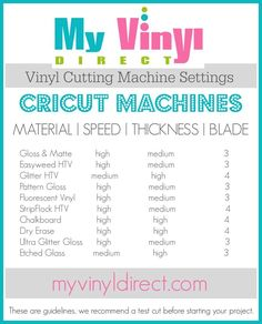 My Vinyl Direct Vinyl Cutting Machine Settings Cricut
