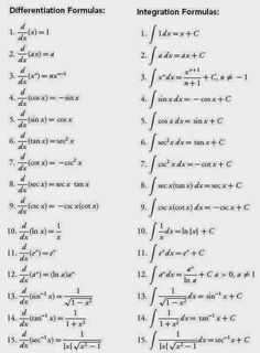 Education Discover AP Calculus: Differentiation and Integration Formulas Differentiation Formulas Differentiation And Integration Algebra Formulas Physics Formulas Physics And Mathematics Physics Help Basic Physics Ap Calculus Maths Algebra Differentiation Formulas, Differentiation And Integration, Algebra Formulas, Basic Physics Formulas, Ap Calculus, Maths Algebra, Calculus Notes, Math Tutor, Differential Calculus Formulas