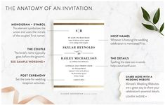 5 etiquette guidelines for traditional wedding invitations Wedding Invitation Wording, Invitation Design, Common Grammar Mistakes, Traditional Wedding Invitations, Wedding Planning Guide, Spelling And Grammar, Wedding Etiquette, The Wedding Date, Celebrity Weddings