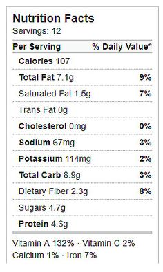 Weight Watchers SmartPoints: 3 points per brownie Nutrition facts are based on a recipe made with regular sugar, unsweetened cocoa powder and protein powder, and almond butter.  If you'd prefer a recipe that uses a liquid sweetener instead of granulated sugar, try the following variation: 1 cup pumpkin puree 1/4 cup pure maple syrup,...View The Recipe »