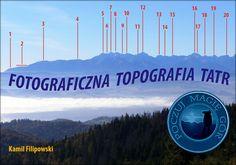 Fotograficzna topografia Tatr