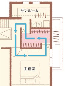 寝室|収納上手な暮らし|間取りと暮らし方|注文住宅|ダイワハウス