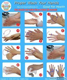 Výsledok vyhľadávania obrázkov pre dopyt ako spravne umyvat ruky Keeping Healthy, Picture Search, Playing Cards, At Least, Game Cards