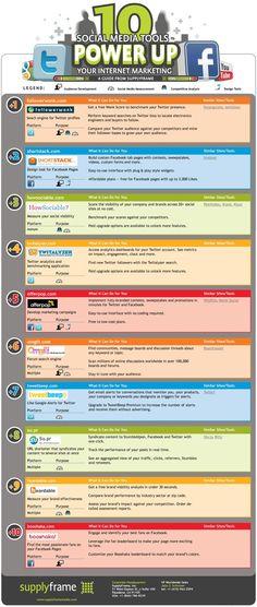 10 social media tools power up your internet marketing #infografia #infographic #SocialMedia