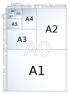 Diseño Editorial: Formatos estádares de papel