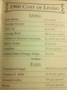 ~1960 Cost of Living~