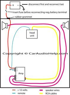 step by step instructions for wiring an amplifier in your car rh pinterest com 4 Channel Amp Wiring Diagram 2 Channel Amp Wiring Diagram