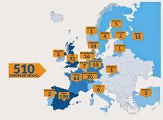 Crea y aprende con Laura: Cuadro Europeo de MOOCs