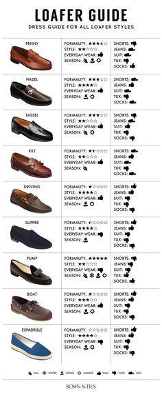 Mens Loafer Guide