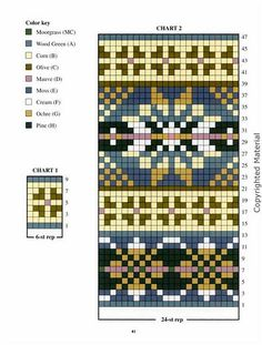 Fair Isle Knitting Patterns, Fair Isle Pattern, Knitting Charts, Knitting Socks, Knitting Designs, Knit Patterns, Knitting Projects, Stitch Patterns, Knitted Hats