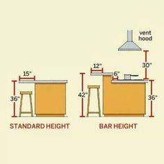 Measurement out door kitchen.
