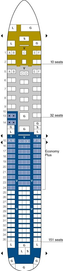 united airlines boeing 767-300 INTL seating map aircraft chart - seating chart