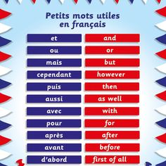 Some French vocabulary. We hope you find it useful!