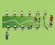 Space Invaders soccer drill for 5 to 8 year olds - part 3 Fun Soccer Games, Soccer Drills For Kids, Soccer Practice, Soccer Skills, Soccer Tips, Play Soccer, Pe Games, Volleyball Tips, Soccer Sports