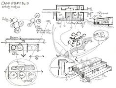 Architectural Concept Diagram - Welcome my homepage Tropical Architecture, Baroque Architecture, Architecture Drawings, Architecture Portfolio, Architecture Design, Landscape Architecture, Architecture Concept Diagram, Architecture Diagrams, Urban Analysis