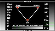 Understanding the exposure triangle is a crucial way of getting how aperture, shutter speed, and ISO determine the exposure of a photograph. Photography Triangle, Photography Basics, Exposure Photography, Photography Lessons, Photography Courses, Photography Editing, Video Photography, Photography Tutorials, Digital Photography