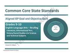 An IEP goal and objective bank for High School directly aligned to the Common Core State Standards.  Includes standards for grades 9-10 and 11-12 in the areas of English Language Arts, Reading and Mathematics!  A must have for High School Special Education teachers and related service providers!